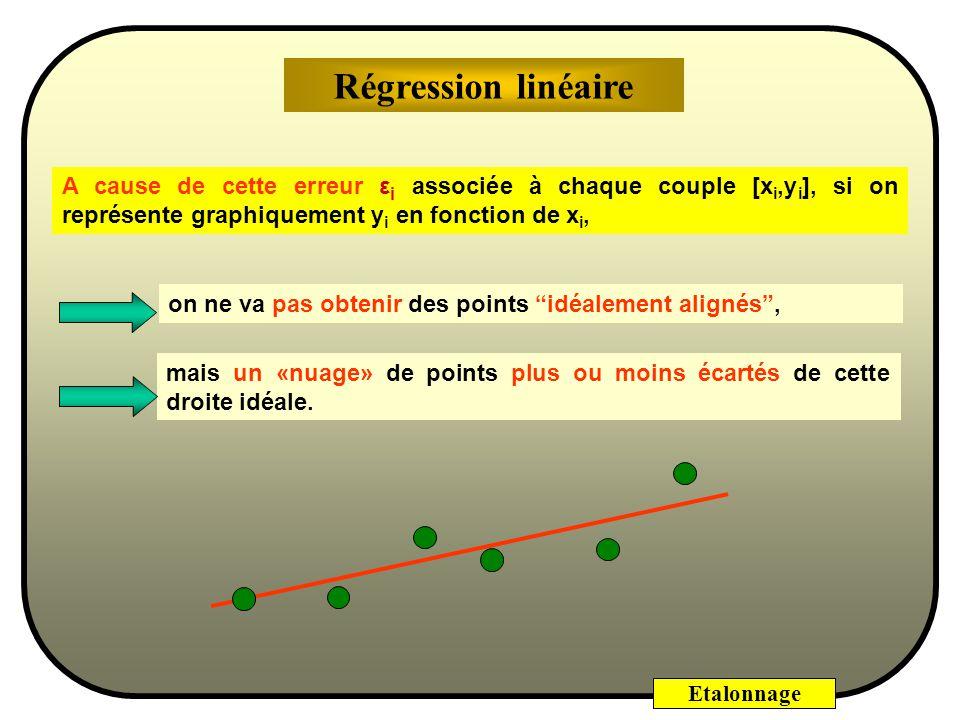 Régression linéaire A cause de cette erreur εi associée à chaque couple [xi,yi], si on représente graphiquement yi en fonction de xi,